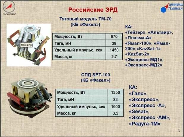 """Российский физик Павел Полуян: """"НЛО? Их запускаем и мы, и американцы"""""""