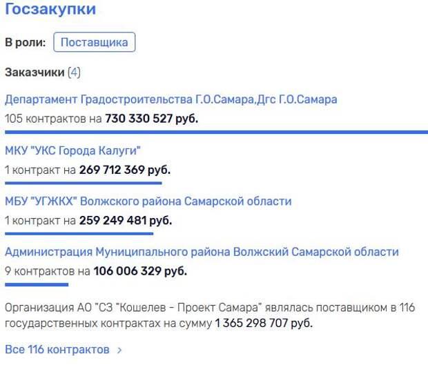 Азаров «выдворил» Кошелева в Москву?