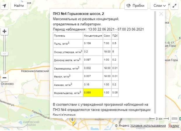 В Казани третий день подряд выявляют повышенную концентрацию вредных веществ в воздухе