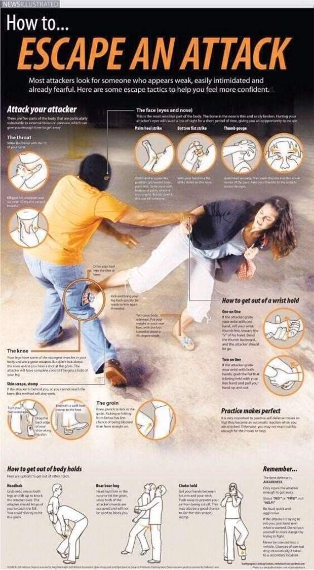15 важных картинок и советов для женской самообороны (15 фото)