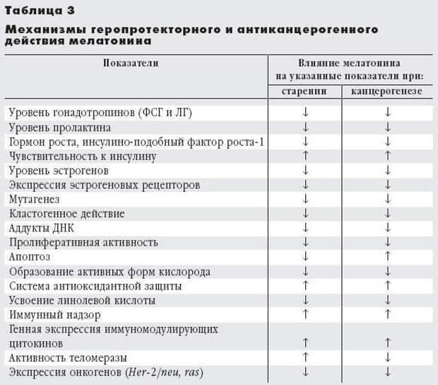 http://econet.ru/uploads/pictures/250307/content_gerontology7_1__econet_ru.jpg
