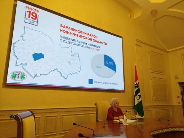 Кольцово и Бердск еще спят: явка на 12 часов по Новосибирской области
