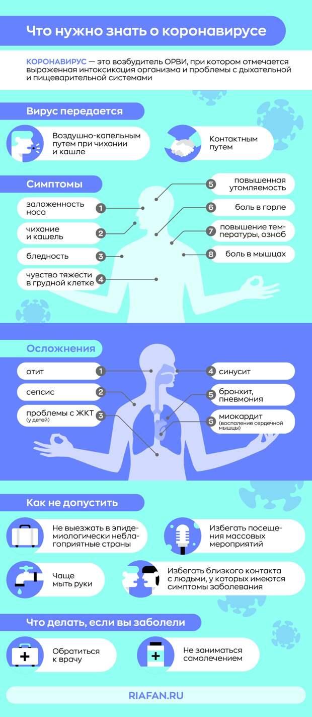 Волочкова объяснила, почему не боится коронавируса