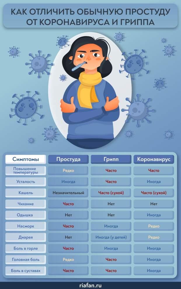 Роспотребнадзор разъяснил тонкости дезинфекции квартир при коронавирусе