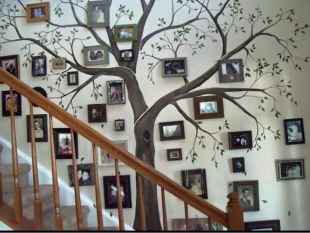 Настоящее семейное древо