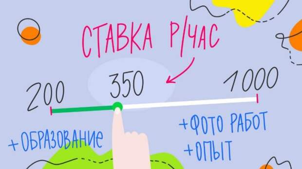 Как пенсионерка из Москвы подрабатывает на «СберУслугах»