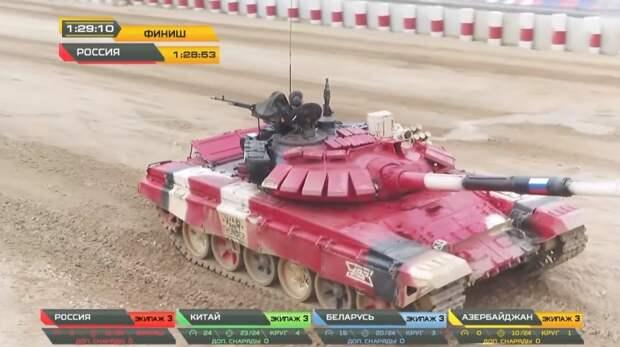 Россия одержала блестящую победу на «Танковом биатлоне-2020»