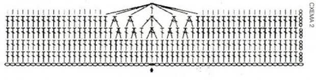 Вязание пинеток крючком