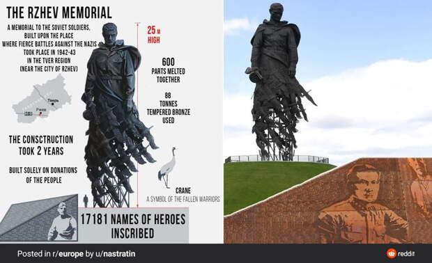 """""""Боже! Эти русские знают, как делать памятники!"""" - что сказали иностранцы о новом мемориале под Ржевом"""
