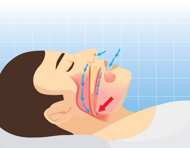 Спим и худеем: Как избавиться от жировой ткани во время сна
