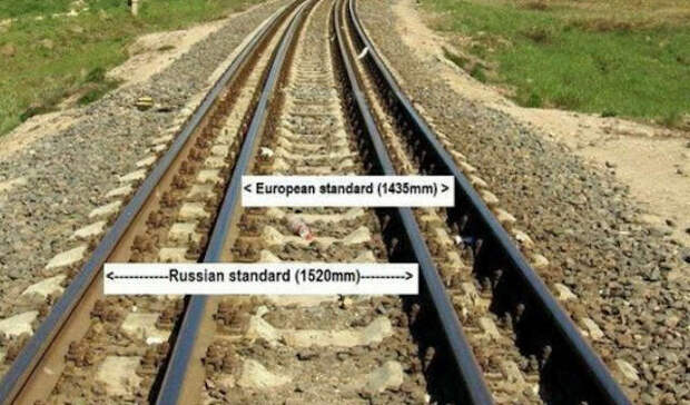Стратегия в действии, или почему в России рельсовый путь шире