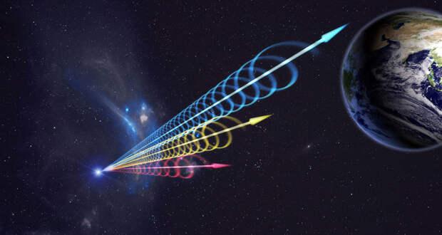 Тайна необычных сигналов из глубокого космоса