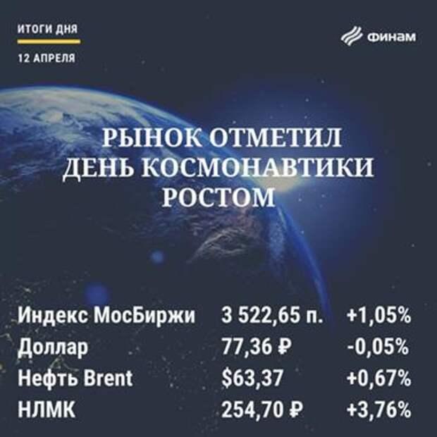 Итоги торгов понедельника, 12 апреля: Снижение геополитических рисков помогло рынку РФ показать рост