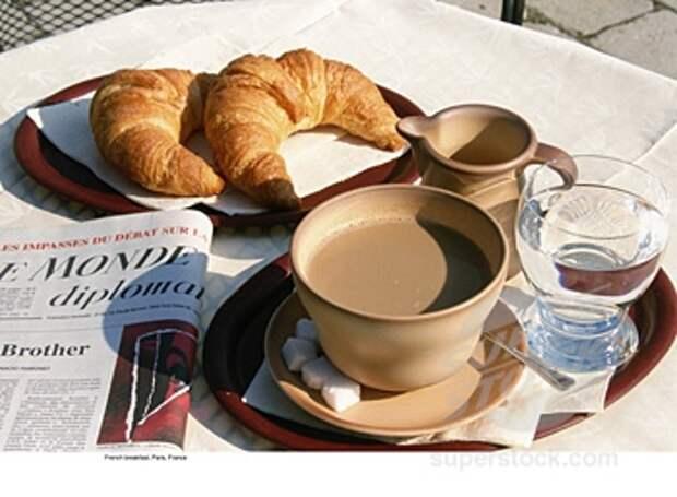 Готовим завтрак: английский завтрак, американский завтрак, французский завтрак