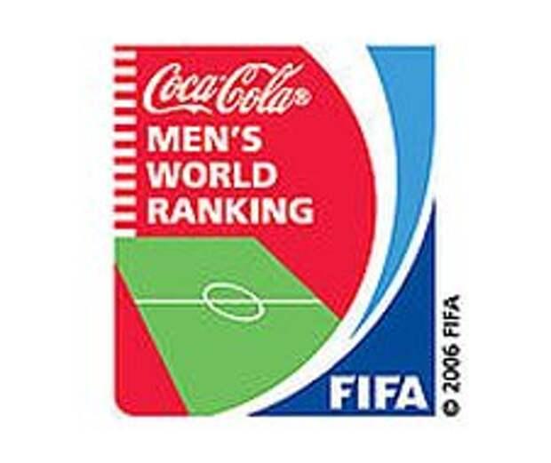 Рейтинг ФИФА:  сколько стоит победа сборной России над Мальтой и почему недопустима осечка