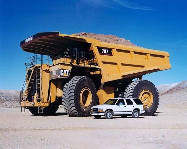 Самые большие автомобили в мире автомобили, атво, факты