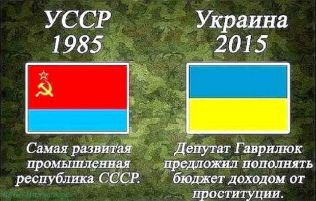 Украина цэ Россия