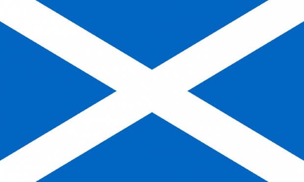 Интересные факты о Шотландии - INFOnotes