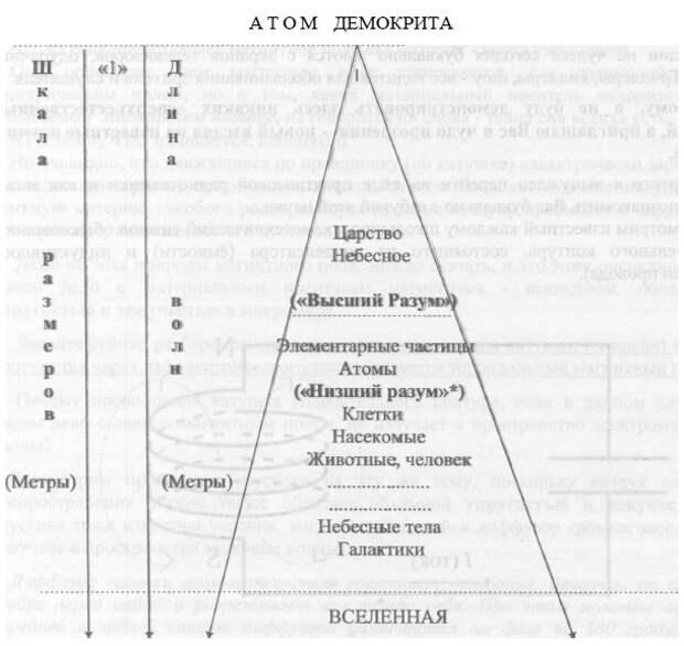 """Исторические сенсации: во Франции найдена русская пирамида и деревня """"Смерть жидам""""!"""