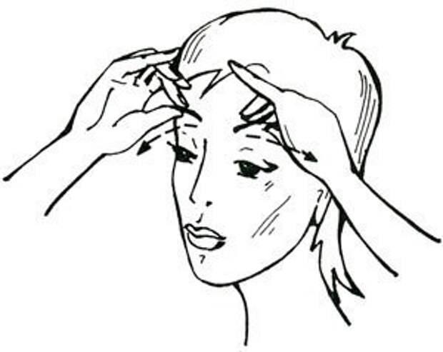 Щипковый самомассаж лица (по Жаке)