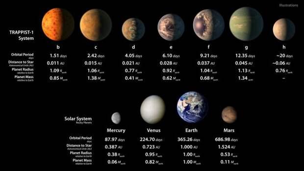 «КЛАДЕЗЬ ПЛАНЕТ»: ИТОГИ ЭКСТРЕННОЙ ПРЕСС-КОНФЕРЕНЦИИ NASA