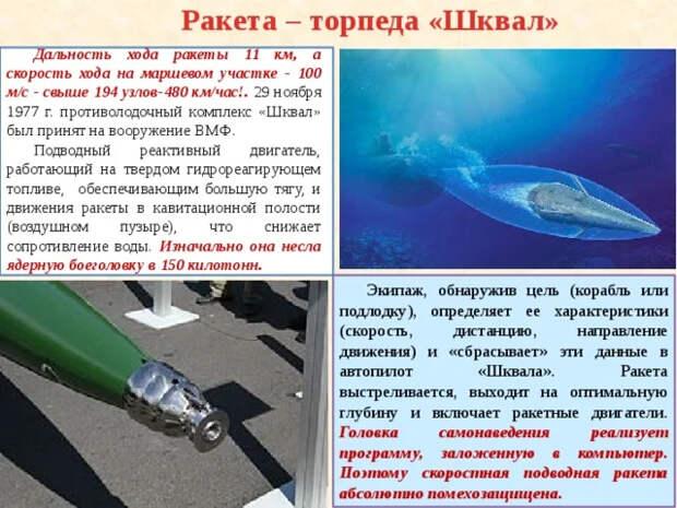 На российский «Шквал» ВМФ США ответить не может