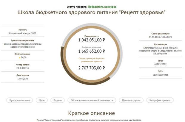 Депутат Шипулин научит россиян меньше есть. Государство выделило ему на это миллион рублей