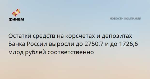 Остатки средств на корсчетах и депозитах Банка России выросли до 2750,7 и до 1726,6 млрд рублей соответственно
