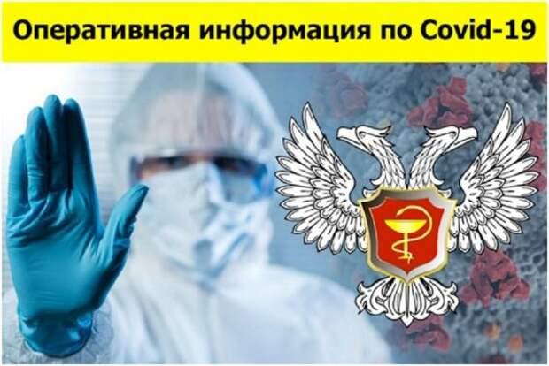 Сводка по COVID-19 на территории ДНР: 412 новых случаев