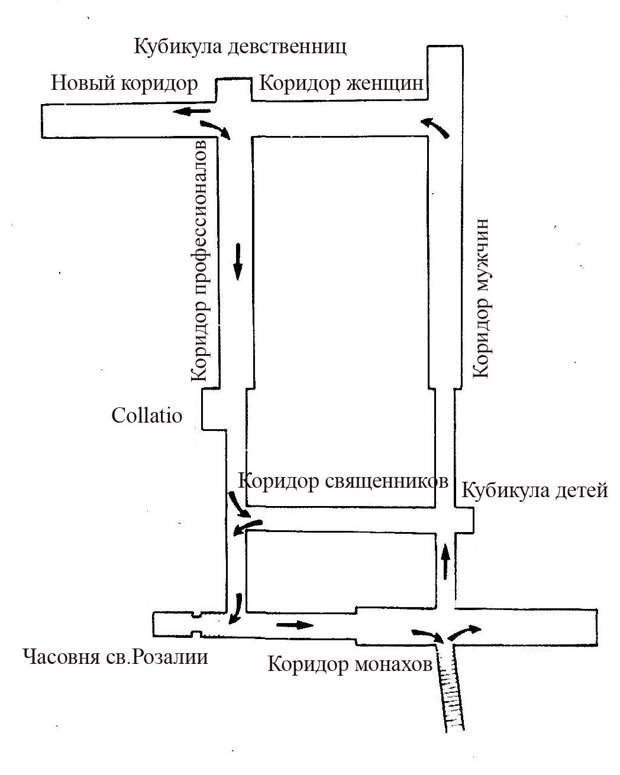 Катакомбы Капуцинов. Не для слабонервных