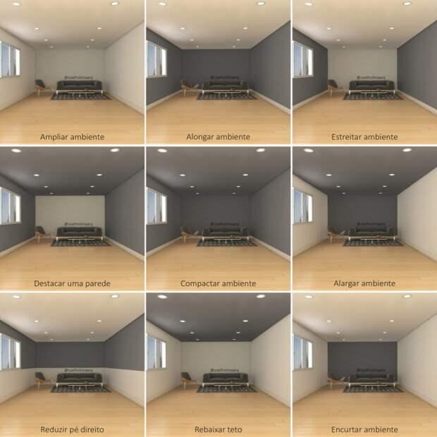 Влияние цвета на визуальное пространство