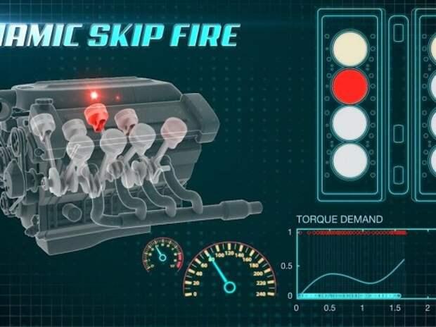 Автомобили GM будут выборочно отключать цилиндры
