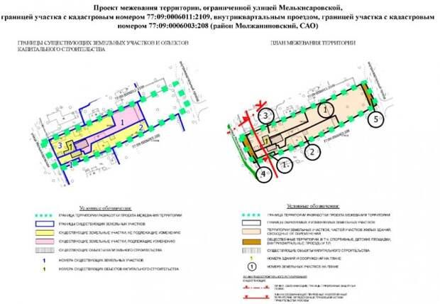 На «Активном гражданине» начались обсуждения межевания территории в Молжаниновском