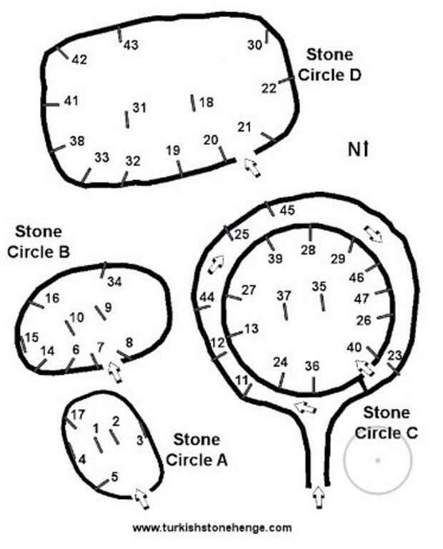 Схема раскопанных сооружений. Гёбекли-Тепе
