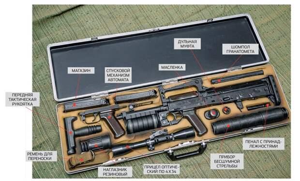 ОЦ-14 «Гроза»: самое удивительное оружие российского спецназа