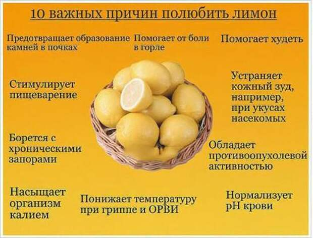 Зачем вода с лимоном натощак