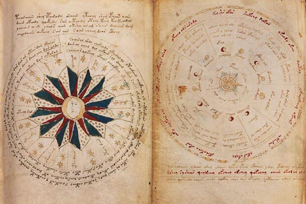 Тайна великого Манускрипта Войнича раскрыта. Вот, что оказалось внутри самой загадочной рукописи мира!