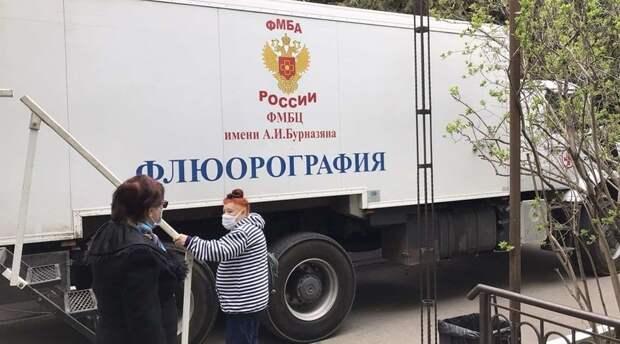 Медики сводного отряда ФМБА проконсультировали за месяц в Ялте более 7 тысяч пациентов