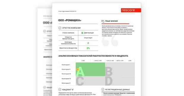 РБК запустил каталог юридических лиц и брендов на базе сервиса Rescore