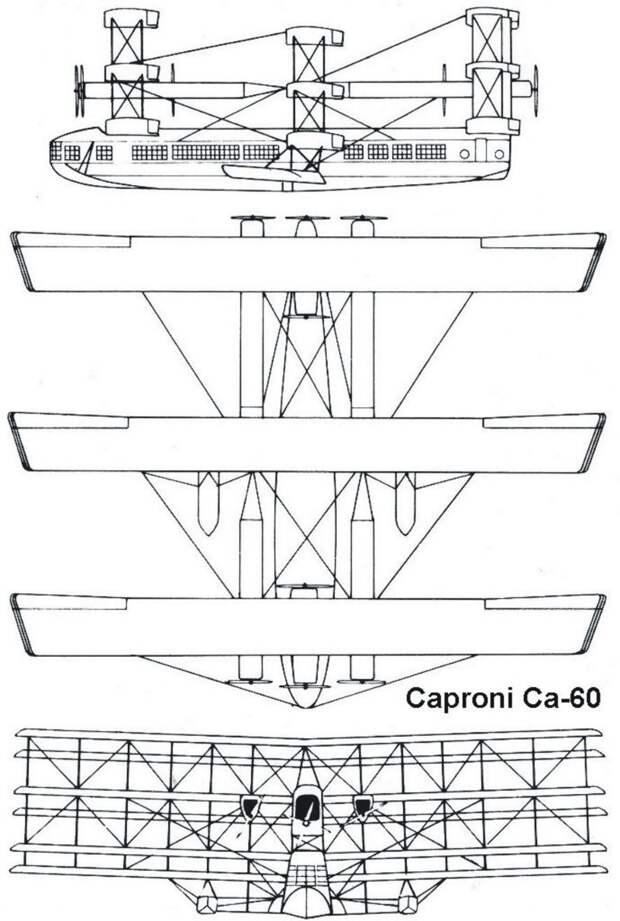 Почему не взлетел тройной триплан сеньора Капрони