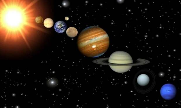 4 июля 2020 года произойдет полный парад планет