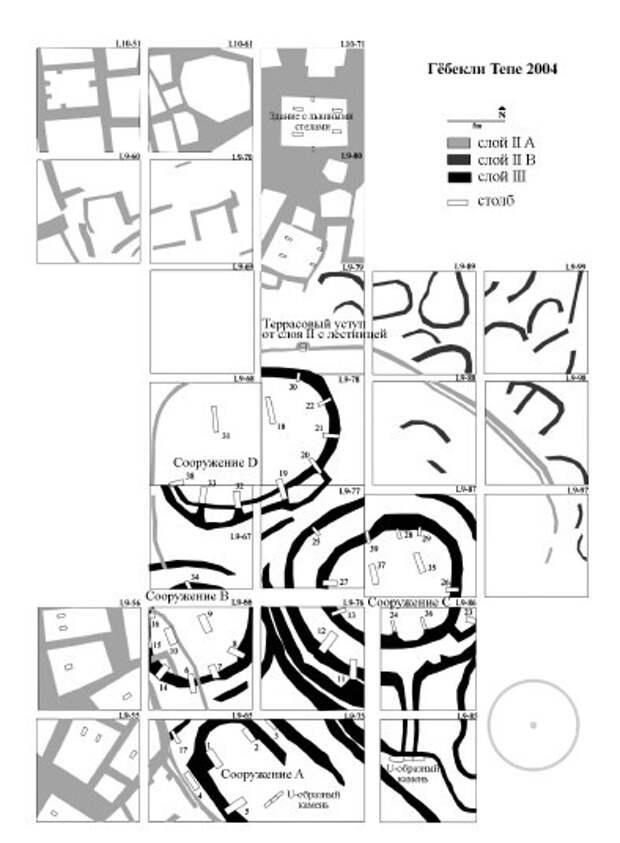 Общий план основной территории раскопок. Гёбекли-Тепе