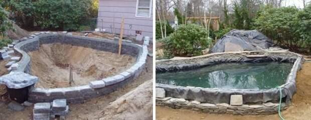 Как построить пруд на даче своими руками - проекты бассейнов с фото