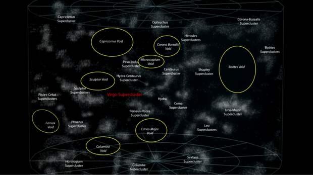 Самое жуткое место во Вселенной - войд Волопаса