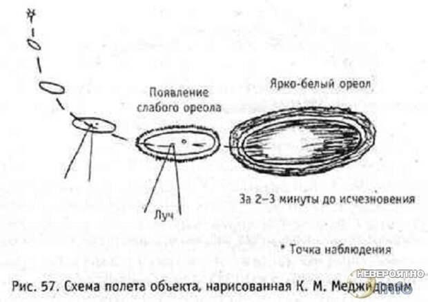 Русская подлодка пыталась потопить НЛО на дне океана