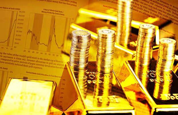 Что движет бычьим трендом золота?