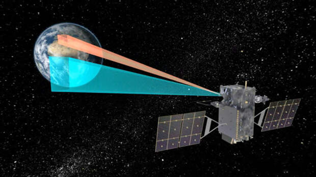 США сводят с орбиты спутники своей системы оповещения о ракетном нападении