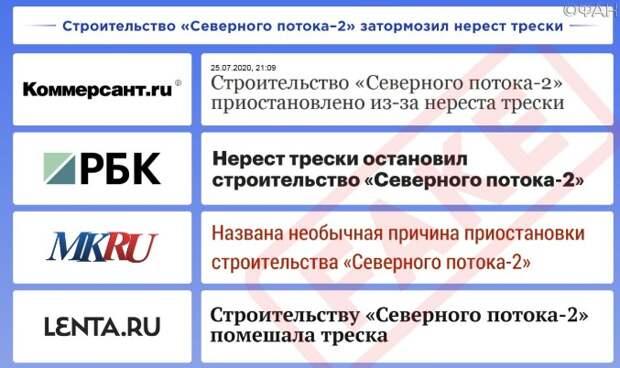 Федеральное агентство новостей представляет 31-й выпуск рейтинга антироссийских СМИ