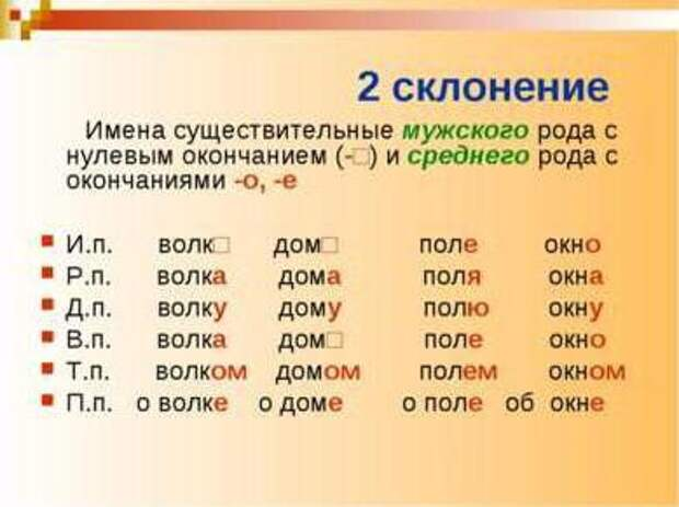Склонение по падежам на русском языке