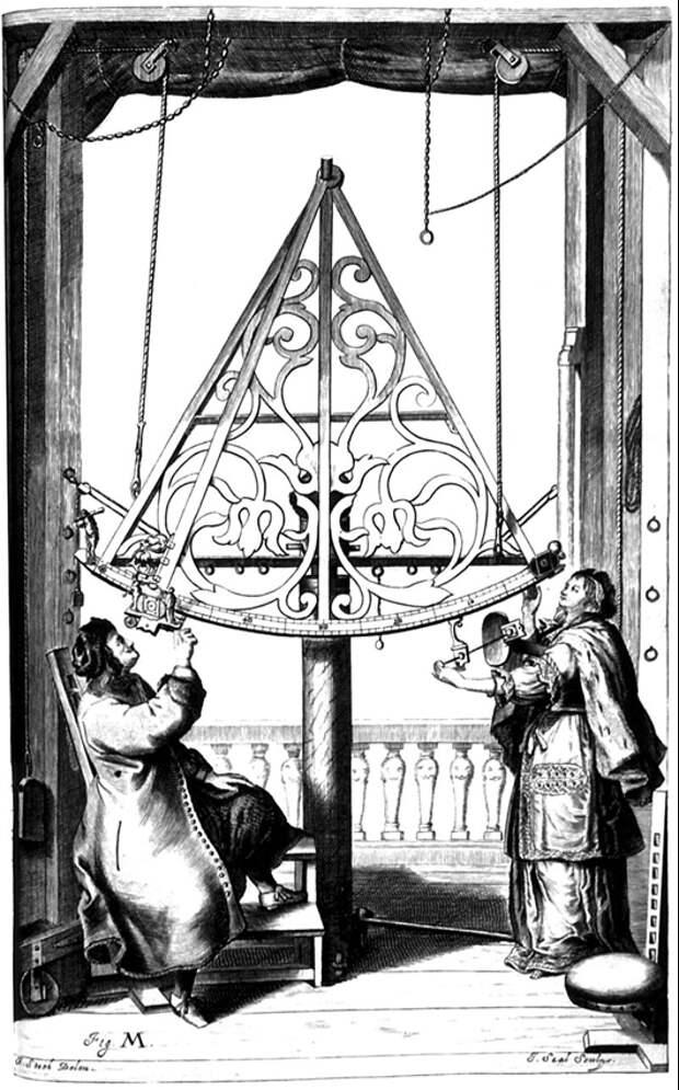 Секстант Яна Гевелия. Общественное достояние, https://commons.wikimedia.org/w/index.php?curid=1889006
